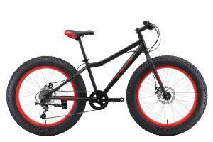 Велосипед Black One Monster 24 D (2019)